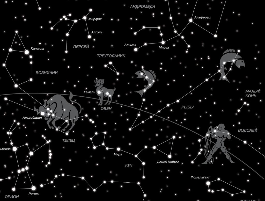 Созвездия звездного неба для детей фото