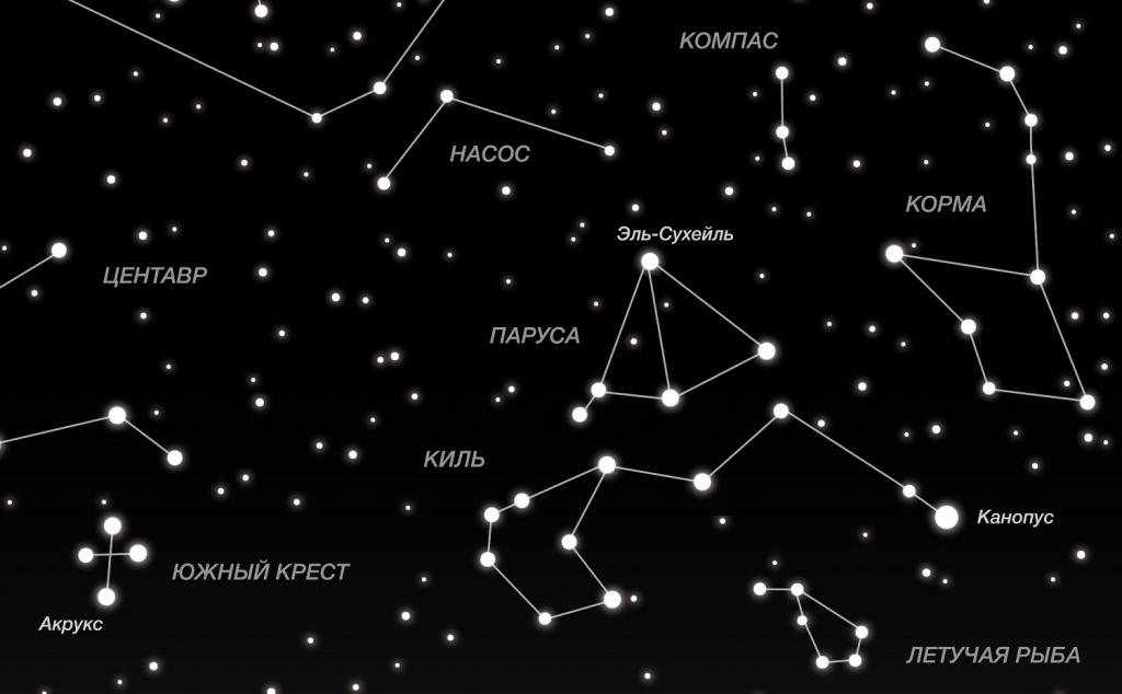 карта звездного неба картинки и их названия всемирно известной фирмой